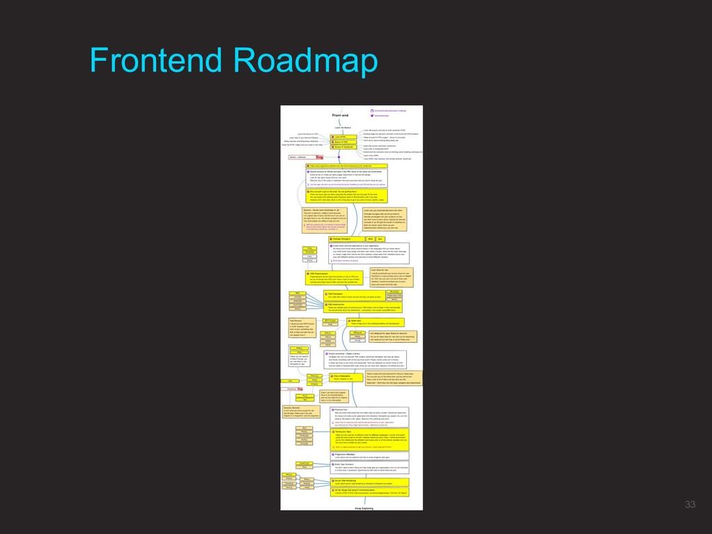 Frontend Roadmap 33