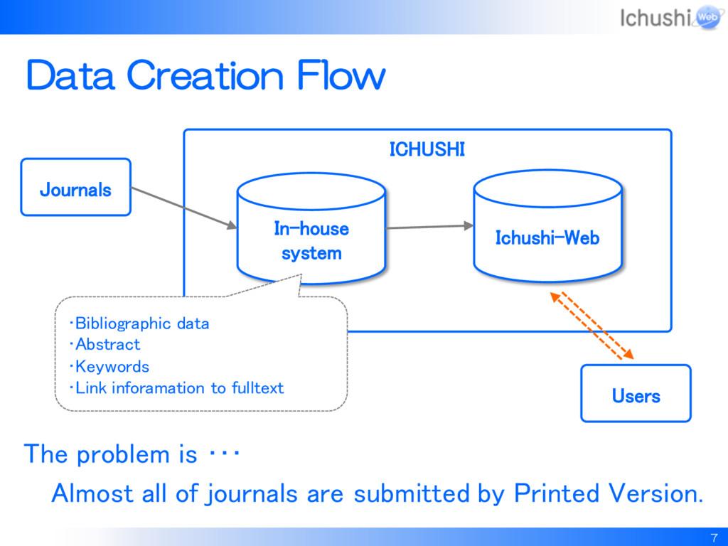 Data Creation Flow 7 Journals ICHUSHI In-house ...