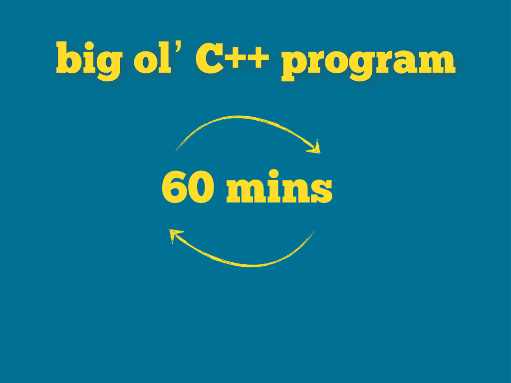 60 mins big ol' C++ program
