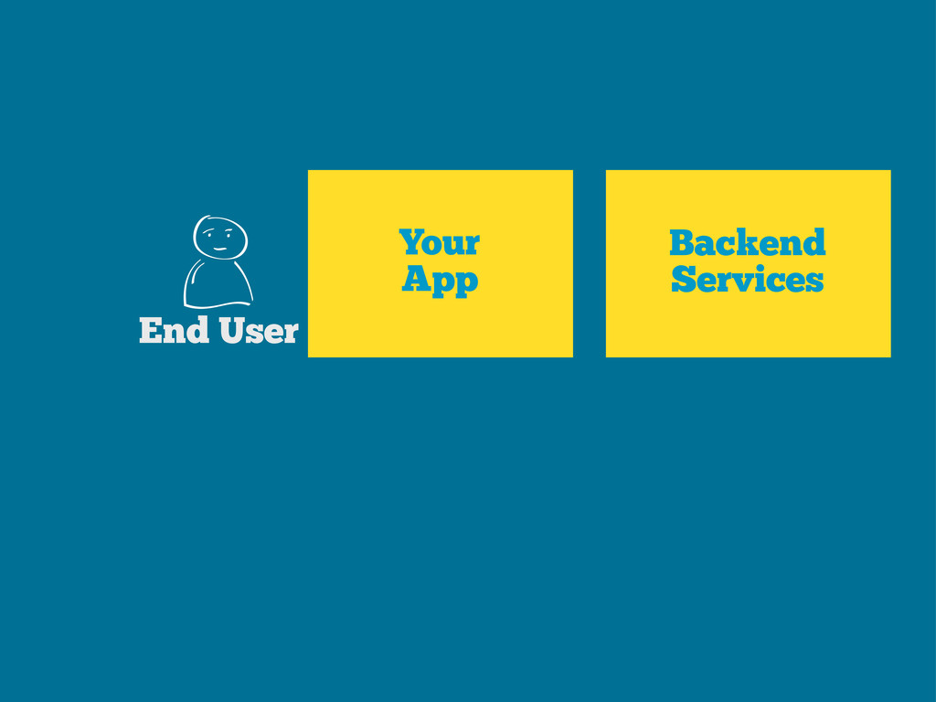 Your App End User Backend Services