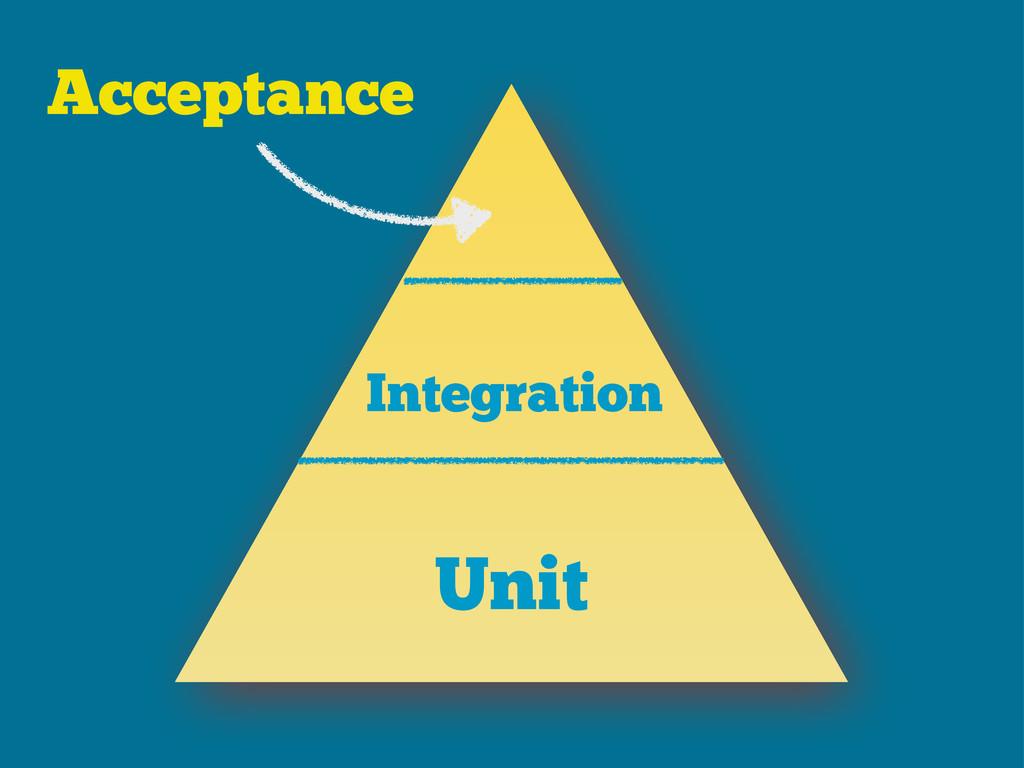 Acceptance Unit Integration