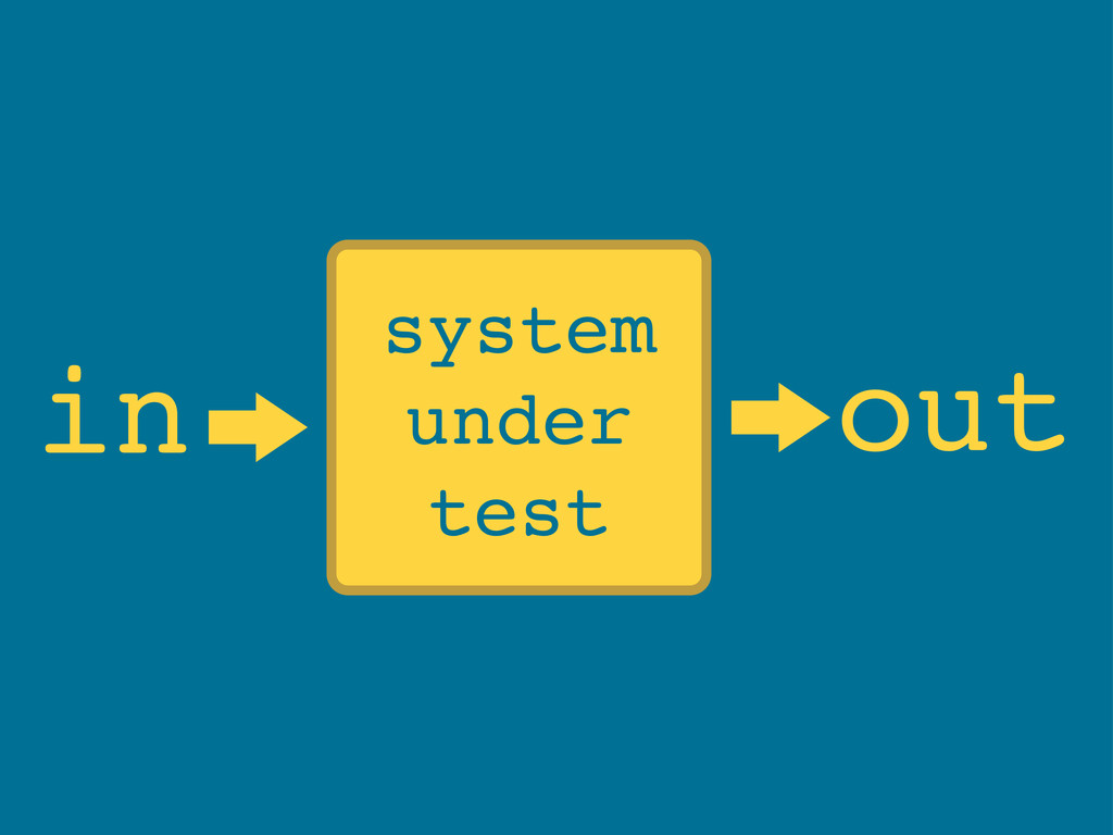 system under test in out