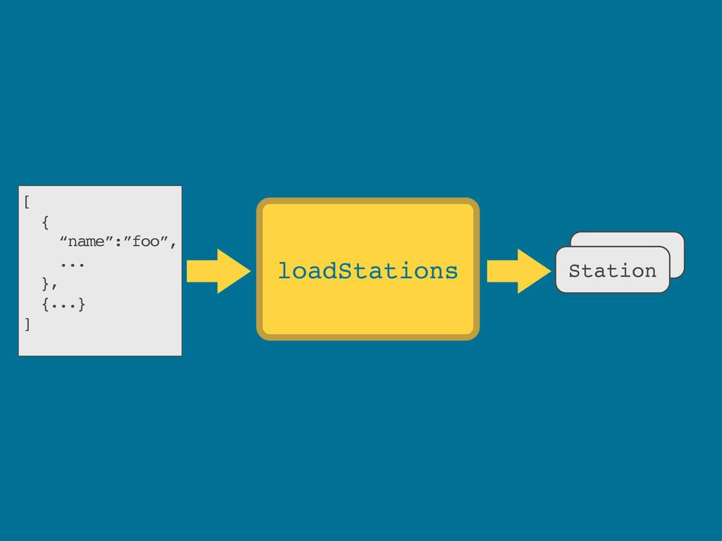 """[ { """"name"""":""""foo"""", ... }, {...} ] Station loadSt..."""