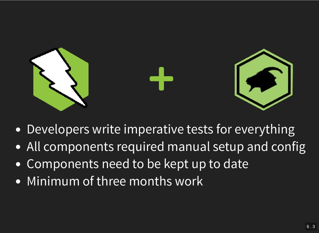  Developers write imperative tests for everyth...