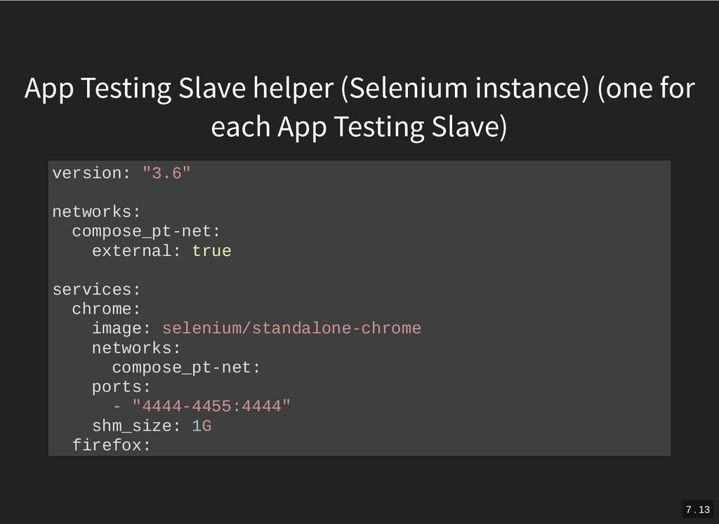App Testing Slave helper (Selenium instance) (o...
