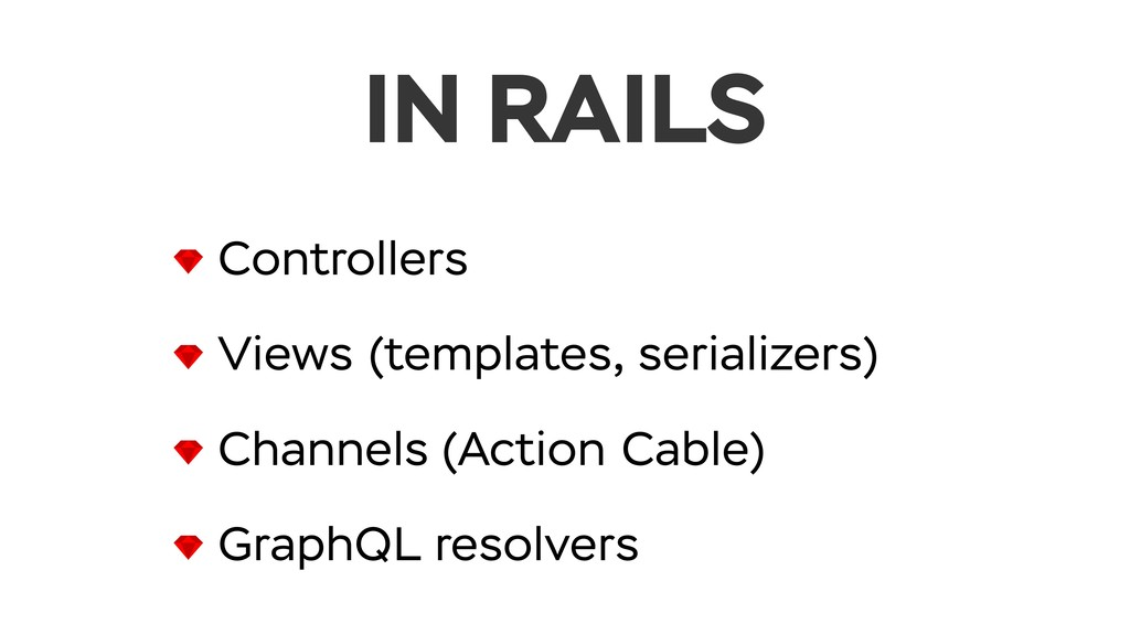 IN RAILS Controllers Views (templates, serializ...