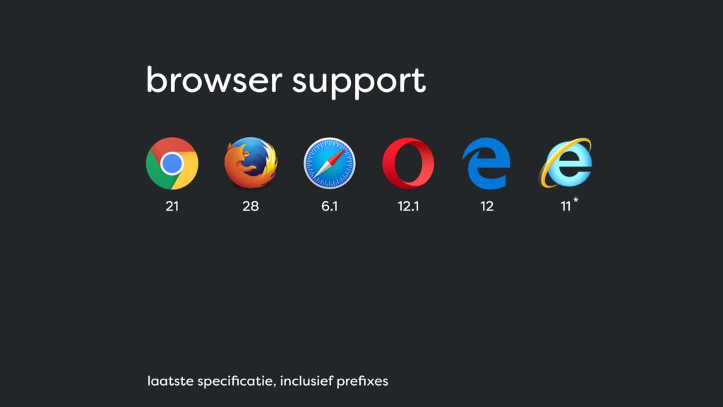 browser support 21 28 6.1 12.1 12 11 laatste sp...