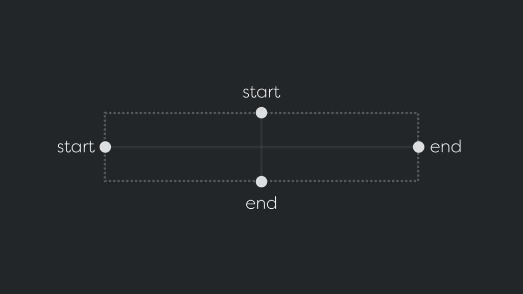start end start end