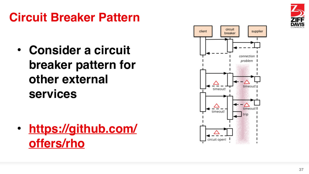 • Consider a circuit breaker pattern for other ...