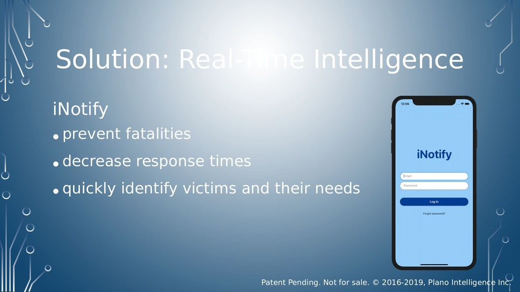 Solution: Real-Time Intelligence iNotify • prev...