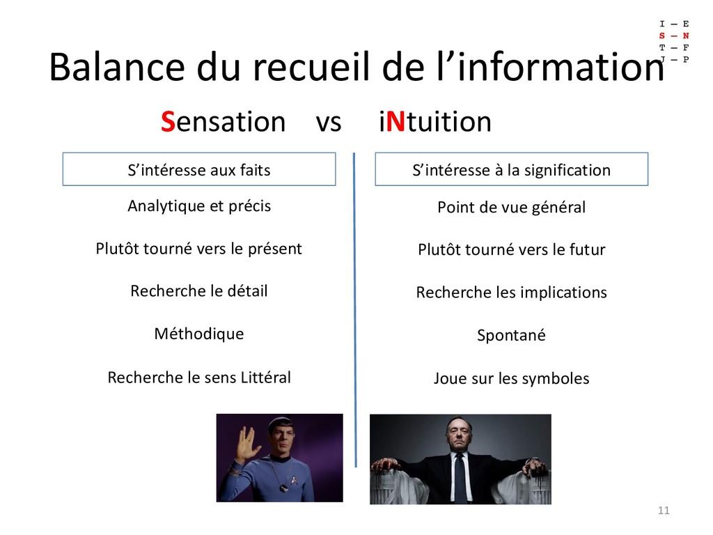 Balance du recueil de l'information 11 Sensatio...
