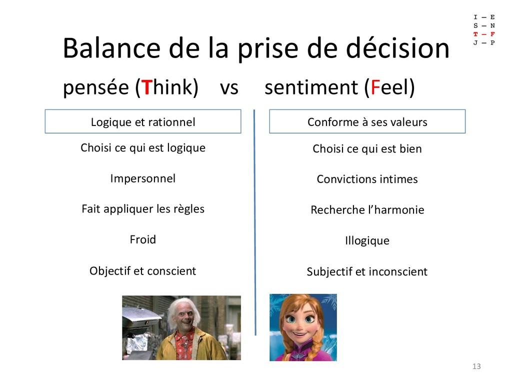 Balance de la prise de décision 13 pensée (Thin...