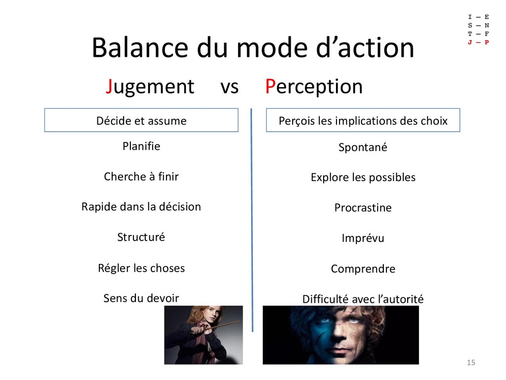 Balance du mode d'action 15 Jugement vs Percept...