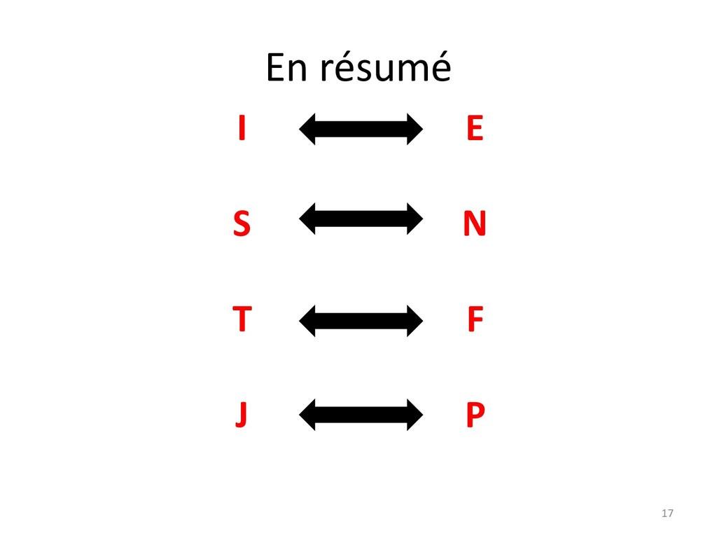 En résumé 17 I S T J E N F P