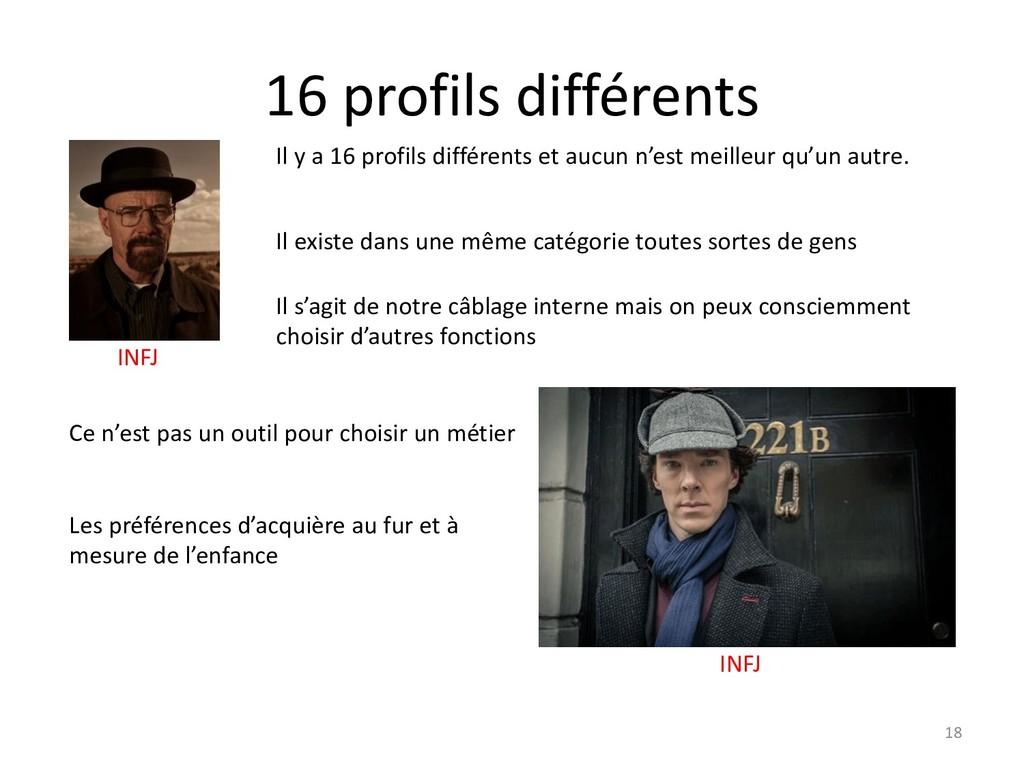 16 profils différents 18 Il y a 16 profils diff...