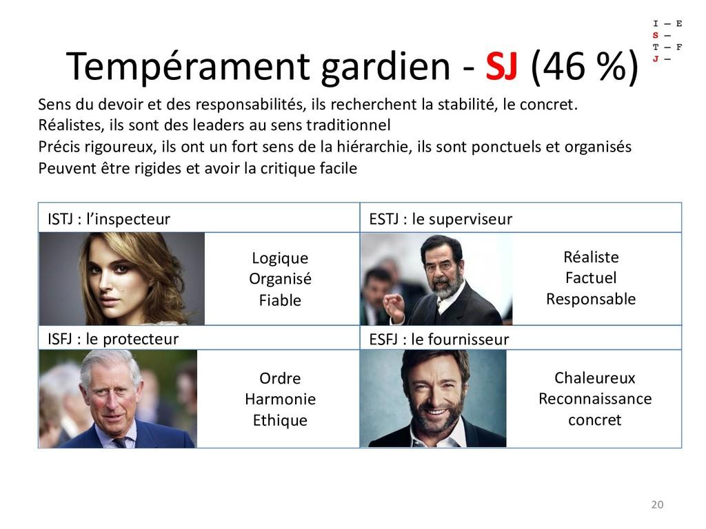 Tempérament gardien - SJ (46 %) 20 I – E S – T ...