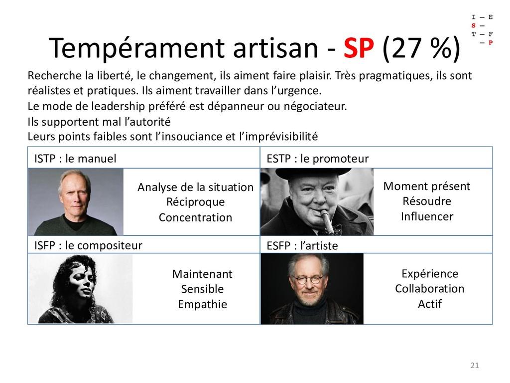 Tempérament artisan - SP (27 %) 21 I – E S – T ...