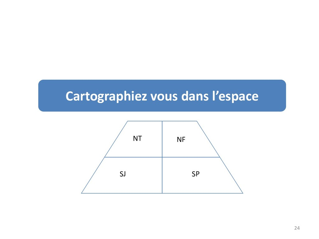 24 Cartographiez vous dans l'espace NT NF SP SJ