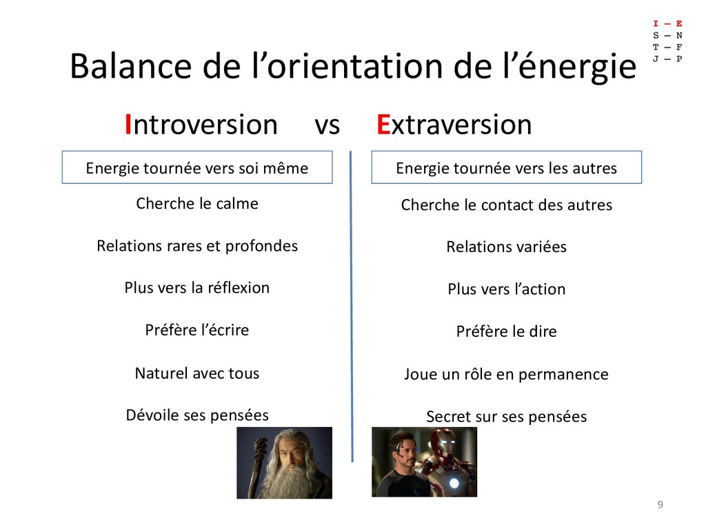 Balance de l'orientation de l'énergie 9 Introve...
