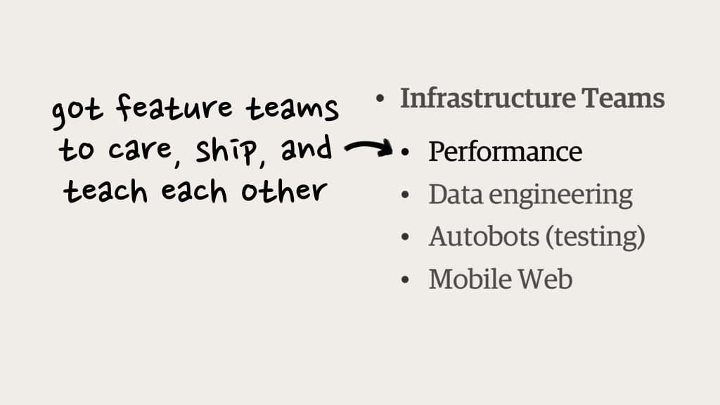 • Infrastructure Teams • Data engineering • Aut...