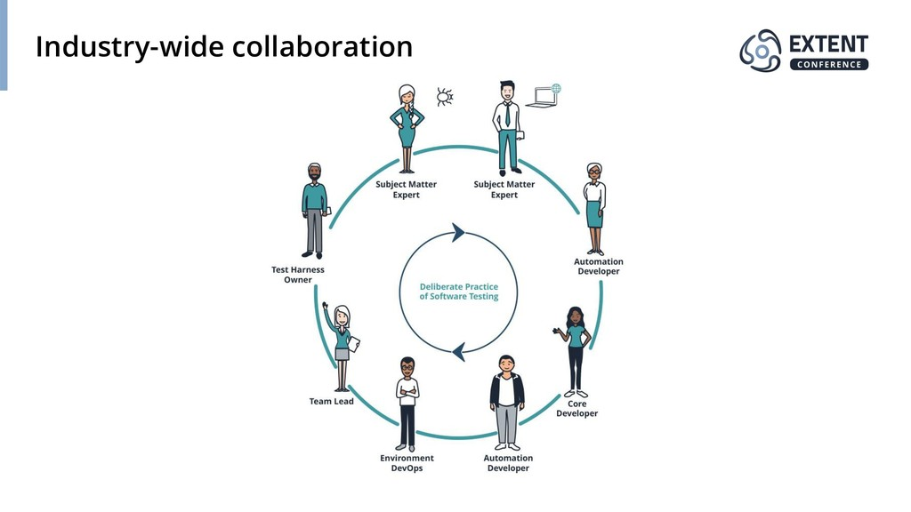 Industry-wide collaboration