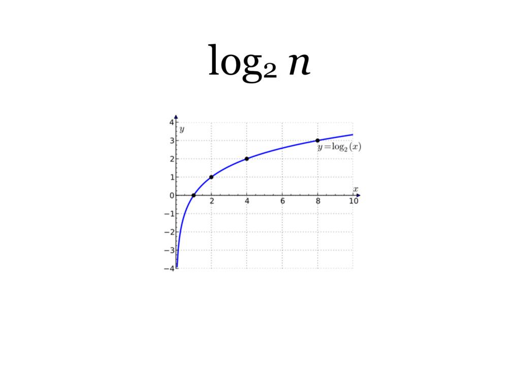 log2 n
