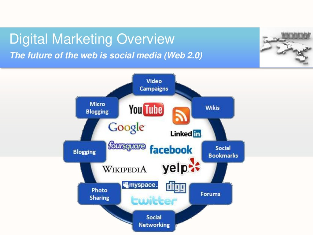 Digital Marketing Overview The future of the we...