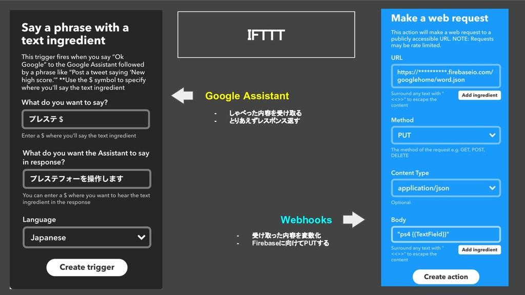 IFTTT Google Assistant Webhooks - しゃべった内容を受け取る ...