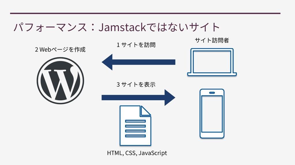 Jamstack 2 Web 1 3 HTML, CSS, JavaScript