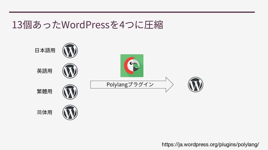13 WordPress 4 https://ja.wordpress.org/plugins...
