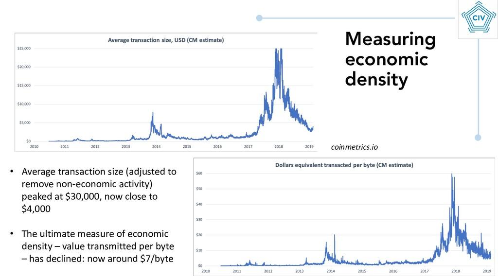 Measuring economic density • Average transactio...