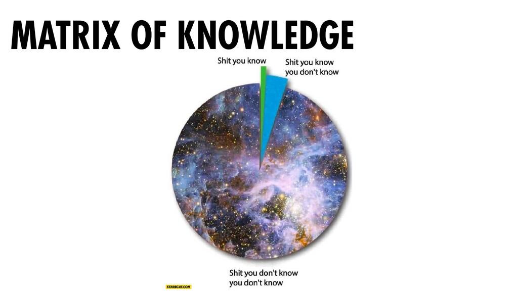 MATRIX OF KNOWLEDGE