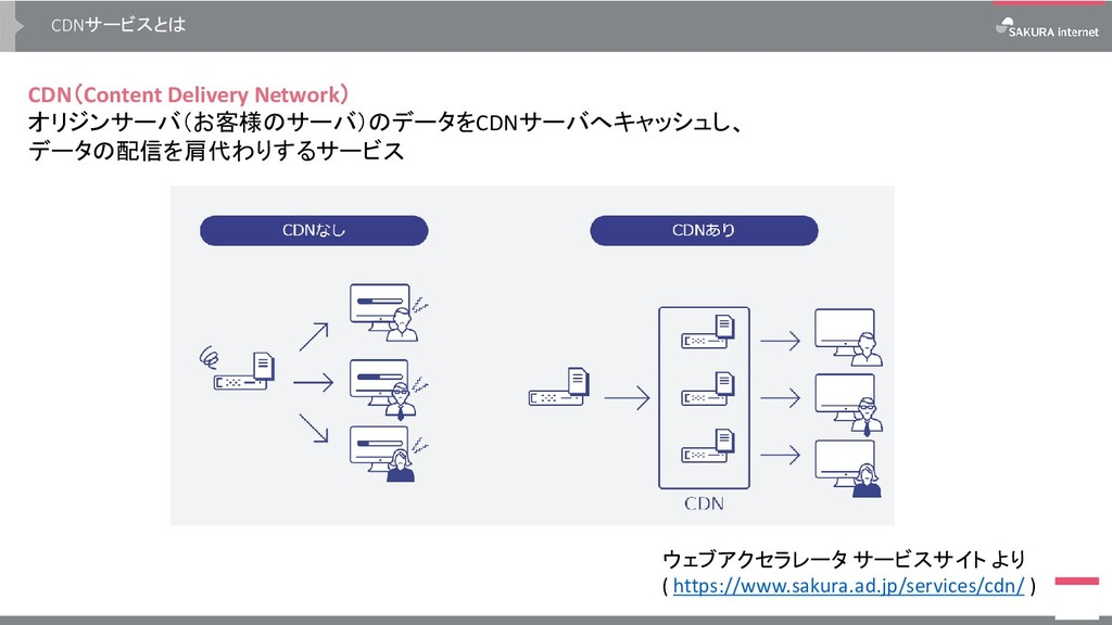 CDNサービスとは ウェブアクセラレータ サービスサイト より ( https://www.s...