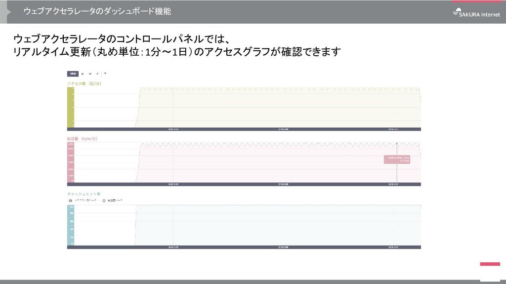 ウェブアクセラレータのダッシュボード機能 ウェブアクセラレータのコントロールパネルでは、 リア...