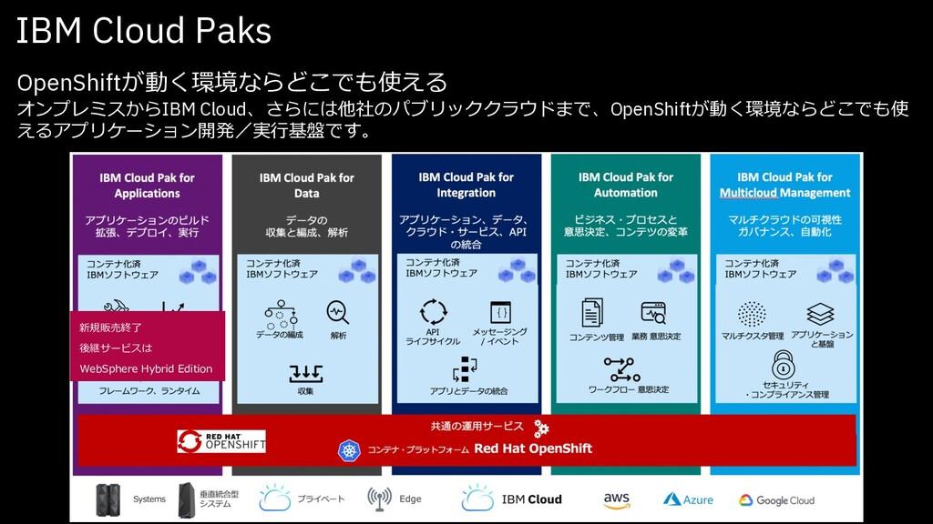 オンプレミスからIBM Cloud、さらには他社のパブリッククラウドまで、OpenShiftが...