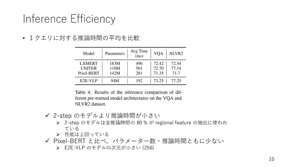 Inference Efficiency • 1クエリに対する推論時間の平均を⽐較 10 ü ...