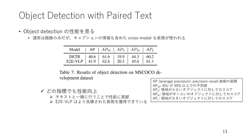 Object Detection with Paired Text • Object dete...