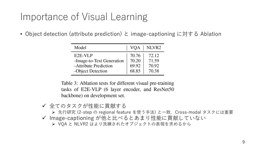 Importance of Visual Learning • Object detectio...