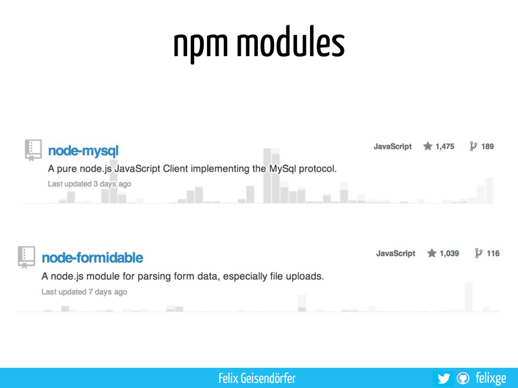 @felixge felixge npm modules Felix Geisendörfer