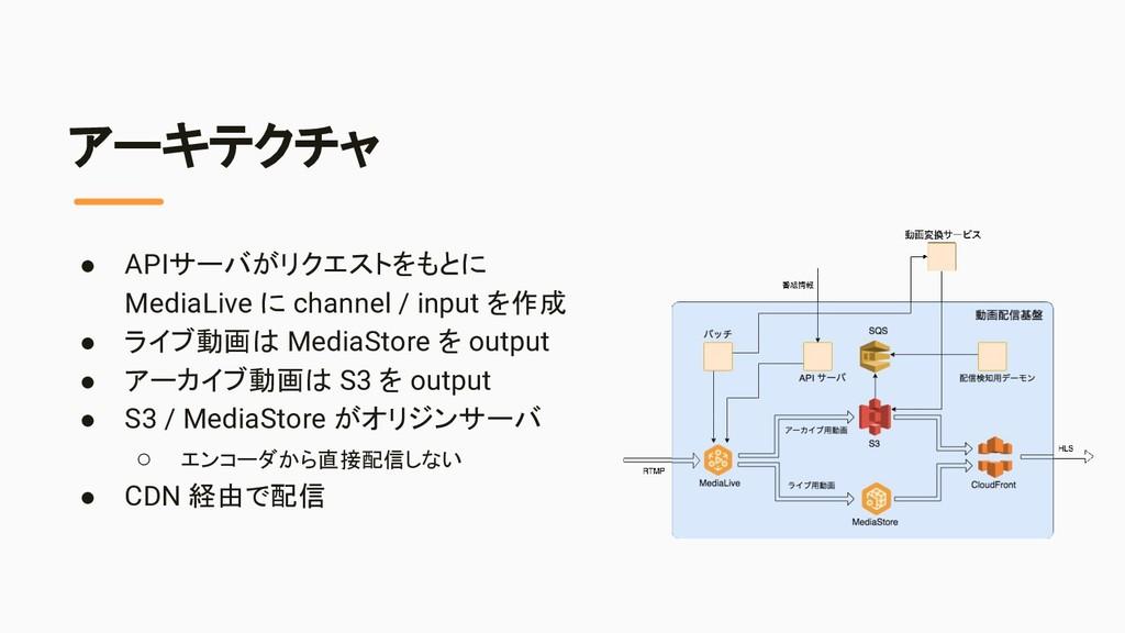 アーキテクチャ ● APIサーバがリクエストをもとに MediaLive に channel ...