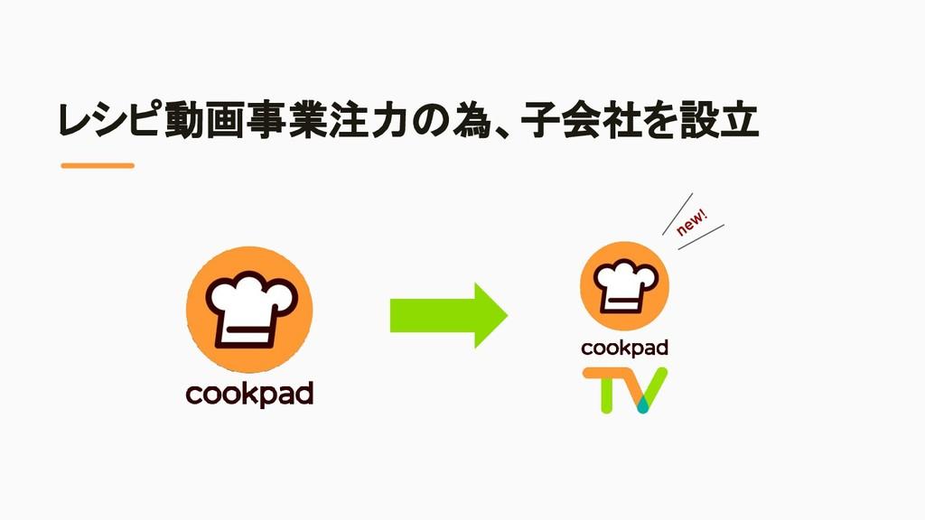 レシピ動画事業注力の為、子会社を設立 new!