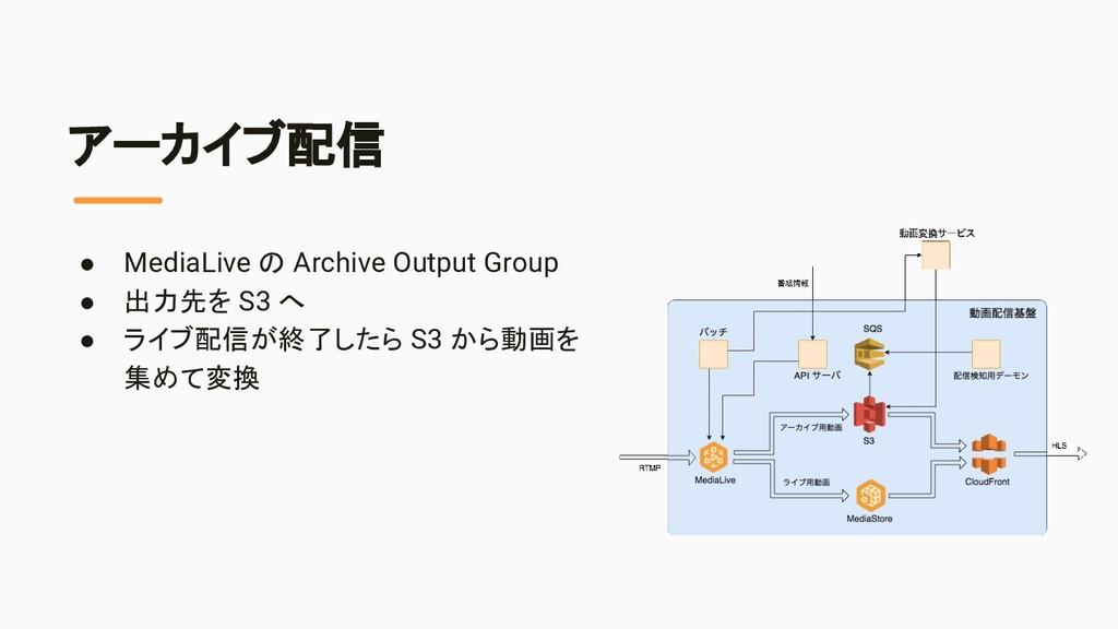 アーカイブ配信 ● MediaLive の Archive Output Group ● 出力...