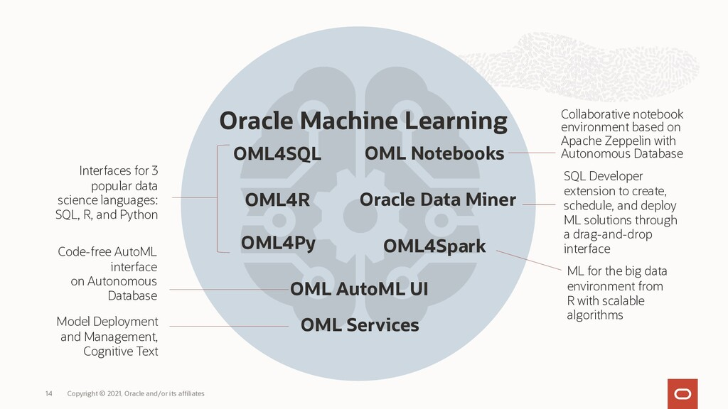 Oracle Machine Learning OML Services OML4SQL OM...