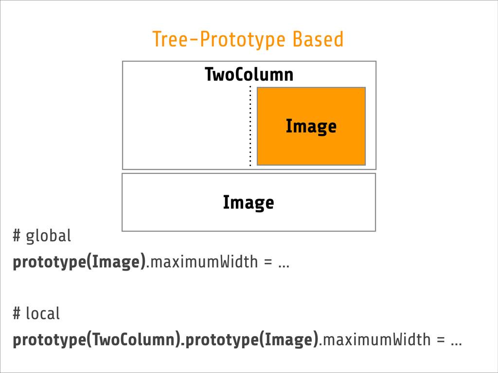 Tree-Prototype Based # global prototype(Image)....