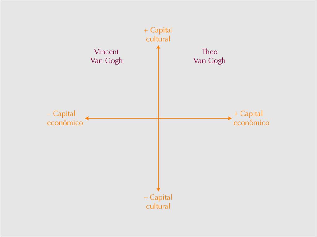 + Capital econômico – Capital econômico + Capit...