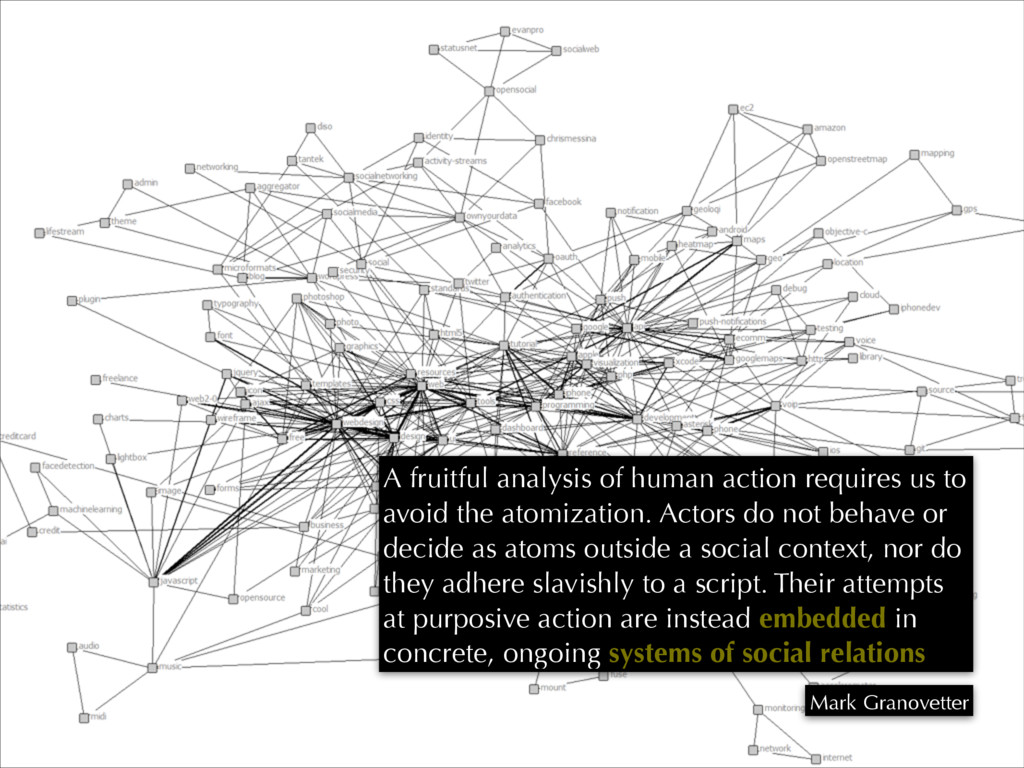 A fruitful analysis of human action requires us...