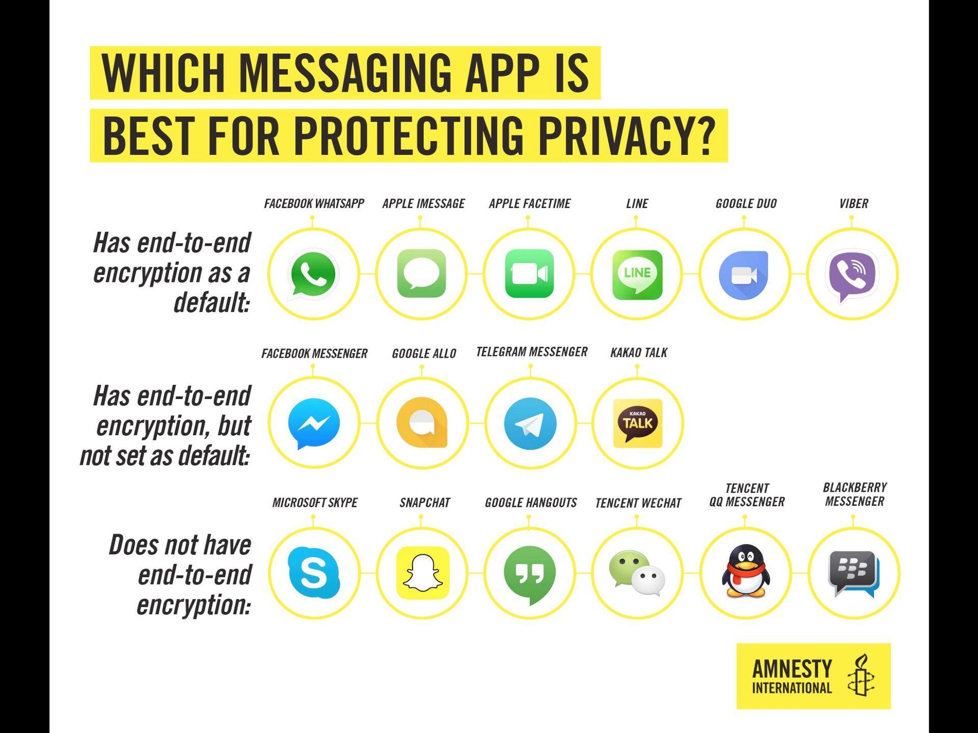 Mac Windows BitLocker™ (Pro & Enterprise) FileV...