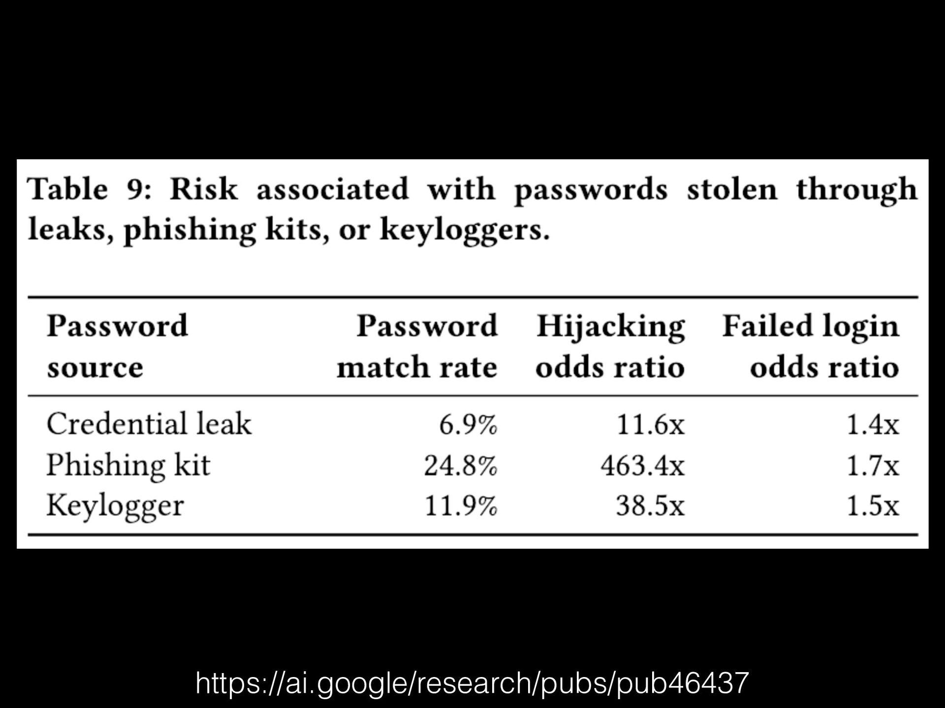 https://www.cbsnews.com/news/the-phishing-email...