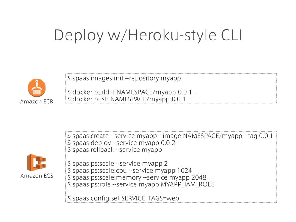 Deploy w/Heroku-style CLI Amazon ECR $ spaas im...