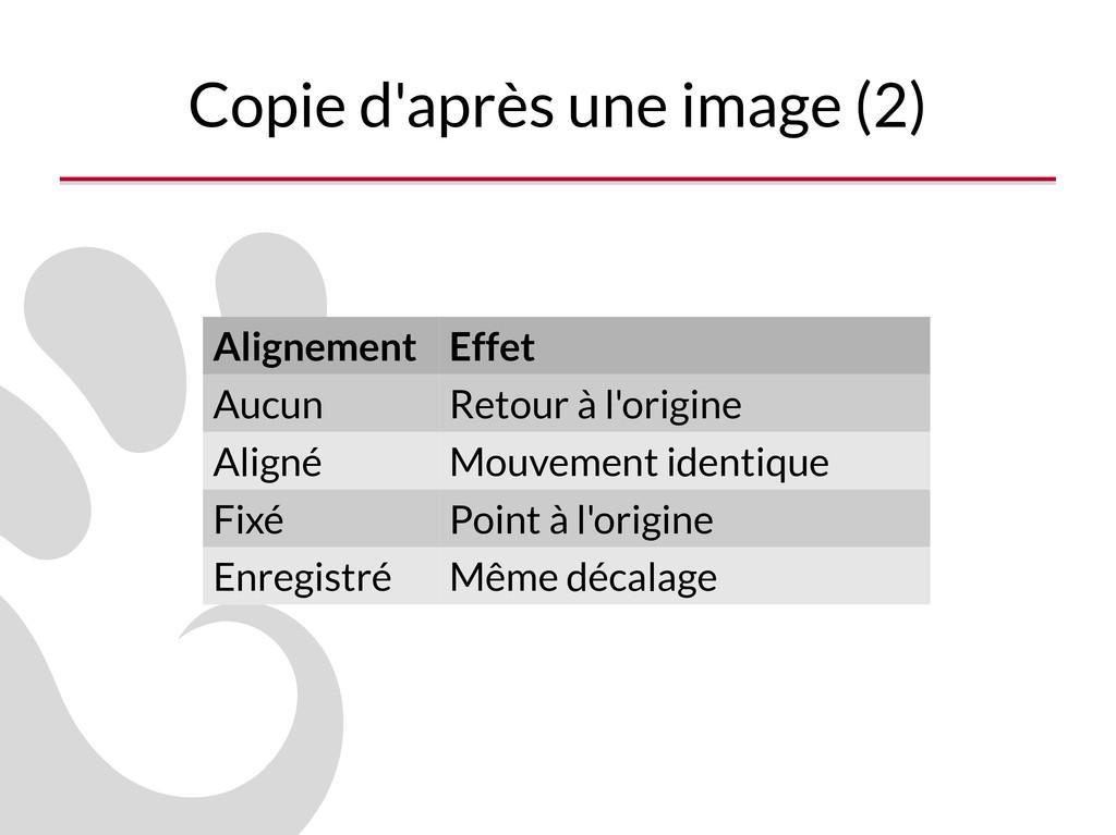 Copie d'après une image (2) Alignement Effet Au...